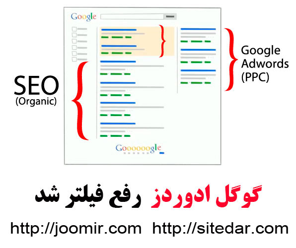 گوگل ادوردز Adwords رفع فیلتر شد