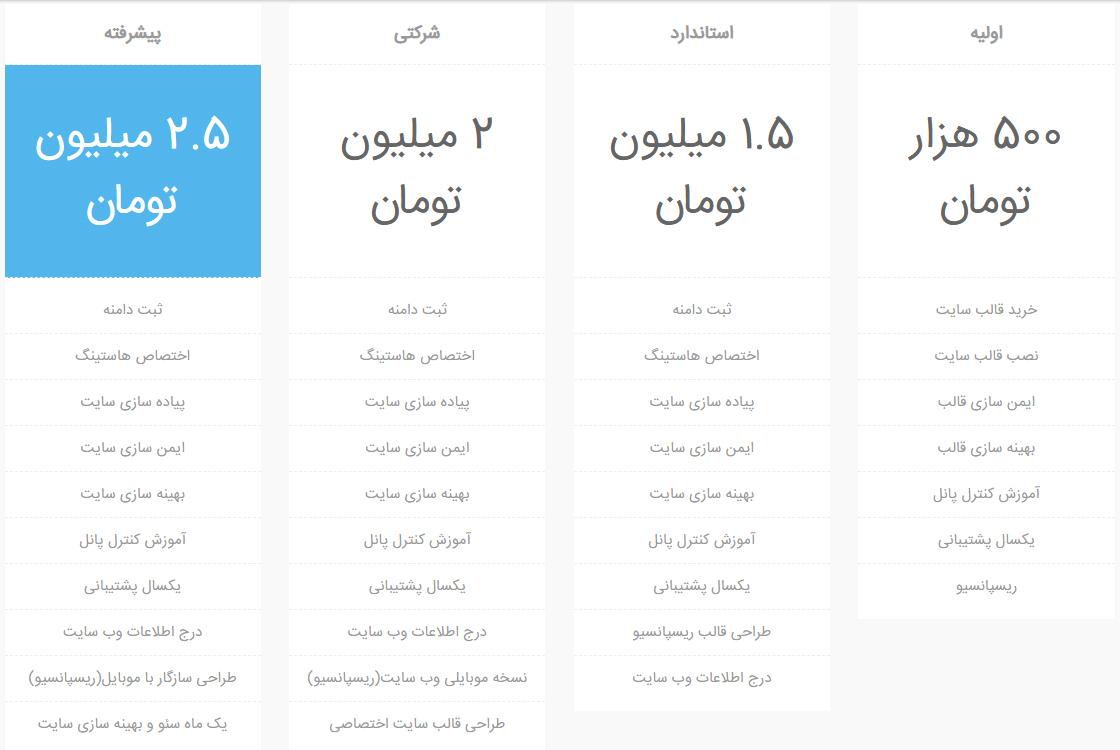 تعرفه طراحی وب سایت به چه صورت است؟
